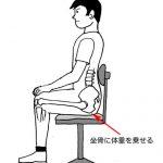 腰痛予防、椅子に座るときは坐骨結節で上体の重さを受け止める。