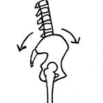 骨盤矯正、歩く時の骨盤の動きを改善して、腰痛を軽くする。