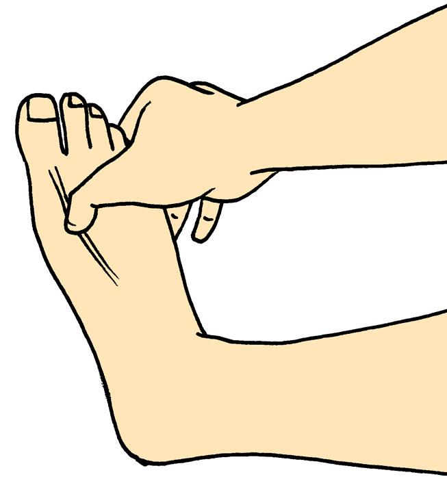 長母趾伸筋のセルフケア